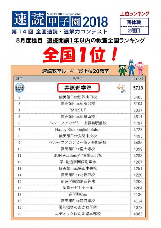 速読ランキング_03