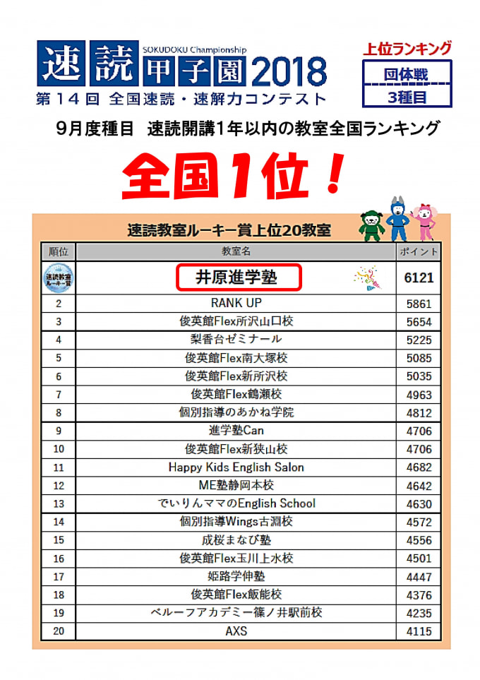 速読ランキング_02